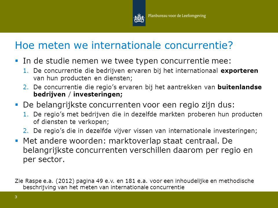 Hoe meten we internationale concurrentie
