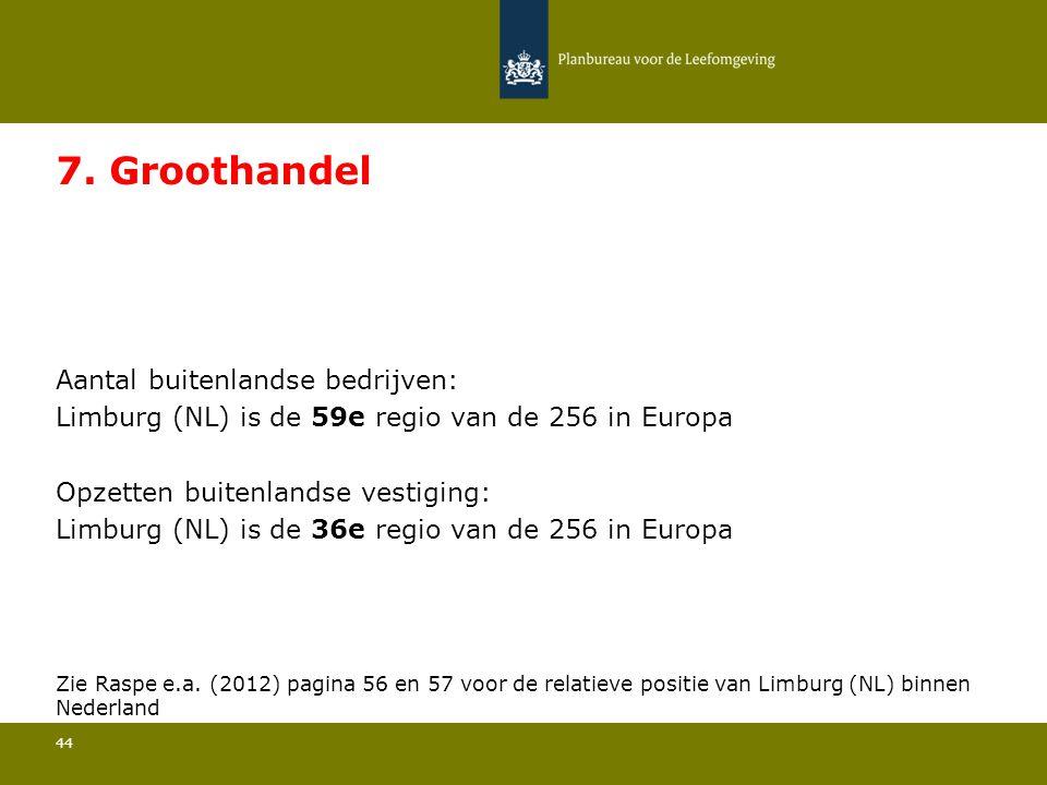 7. Groothandel Limburg (NL) is de 59e regio van de 256 in Europa