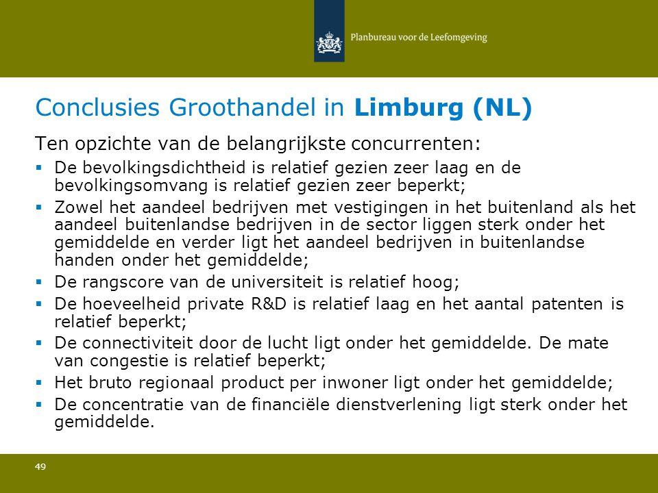 Conclusies Groothandel in Limburg (NL)