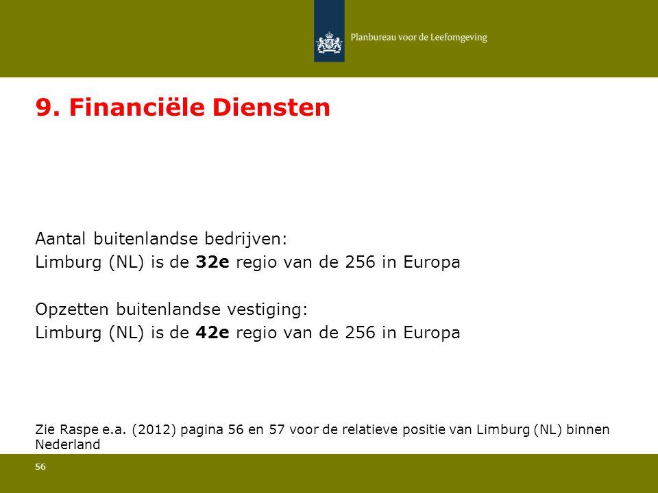 9. Financiële Diensten Limburg (NL) is de 32e regio van de 256 in Europa. Limburg (NL) is de 42e regio van de 256 in Europa.