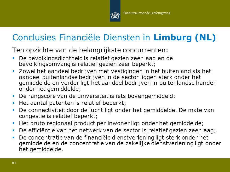 Conclusies Financiële Diensten in Limburg (NL)