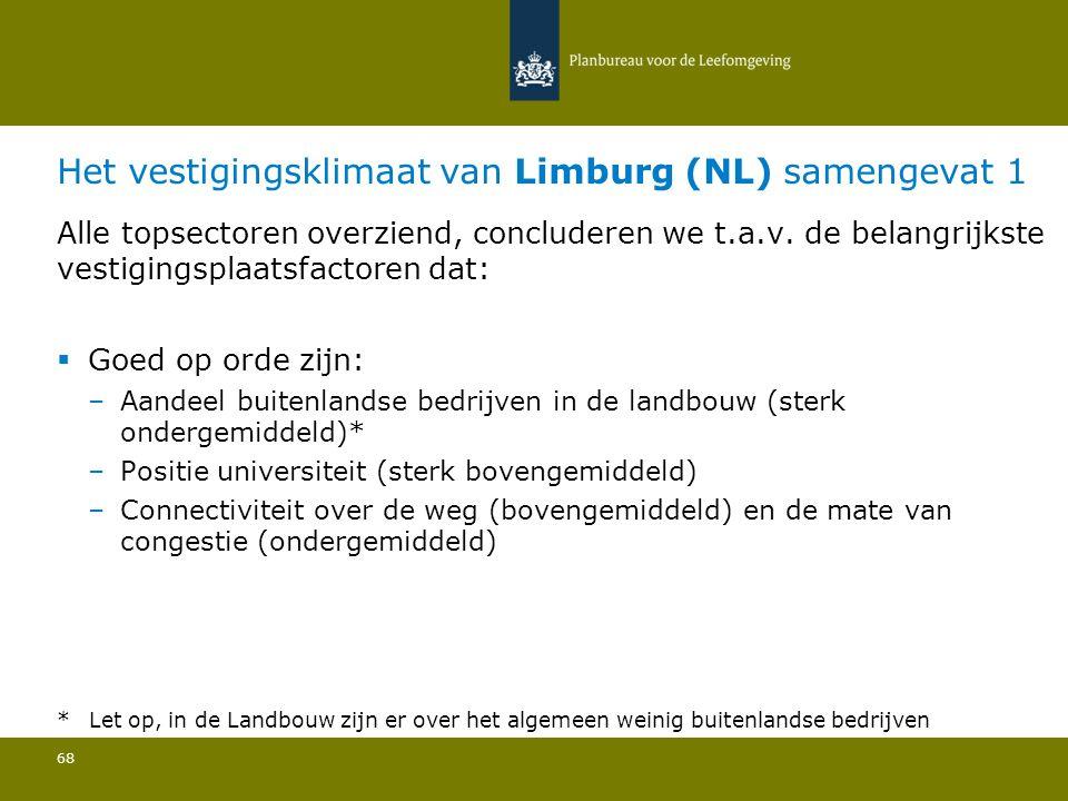 Het vestigingsklimaat van Limburg (NL) samengevat 1