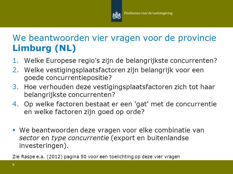 We beantwoorden vier vragen voor de provincie Limburg (NL)