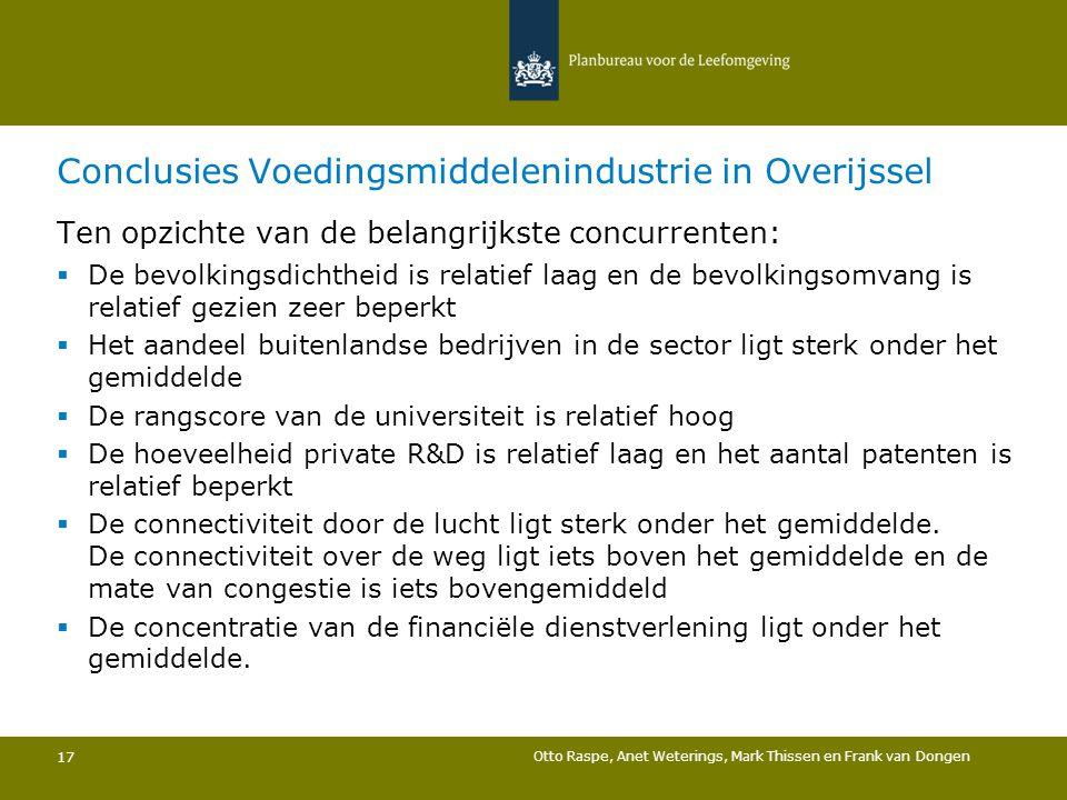 Conclusies Voedingsmiddelenindustrie in Overijssel