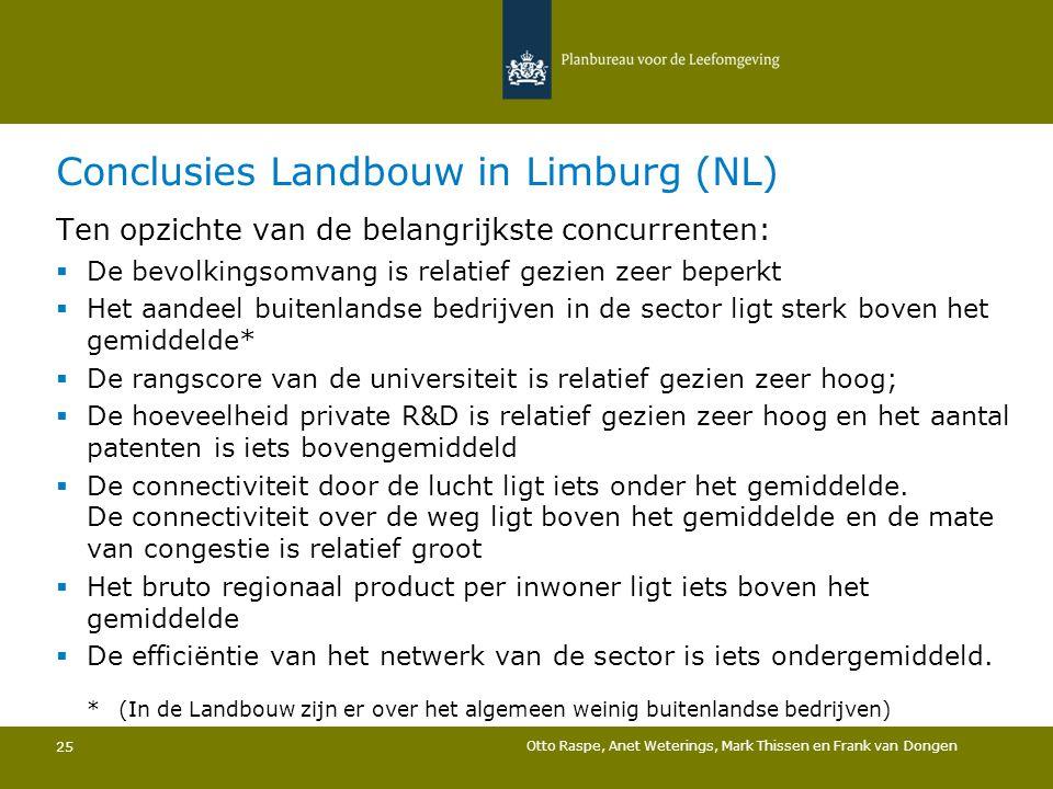 Conclusies Landbouw in Limburg (NL)