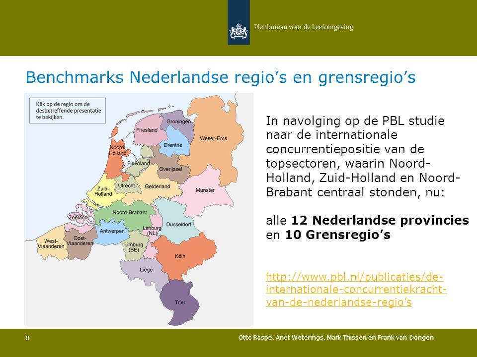 Benchmarks Nederlandse regio's en grensregio's