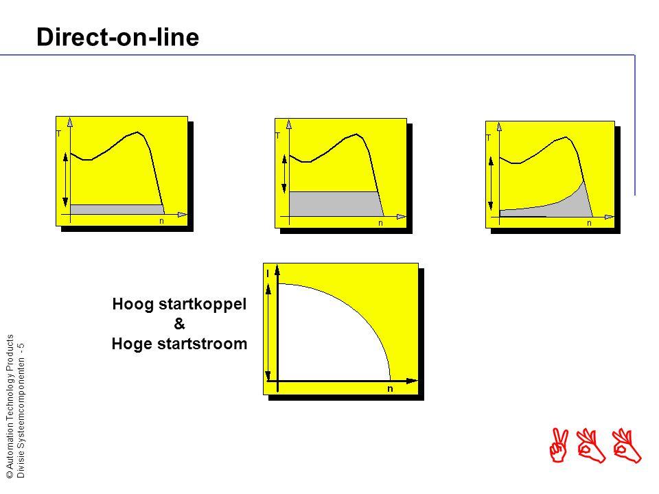 Direct-on-line Hoog startkoppel & Hoge startstroom