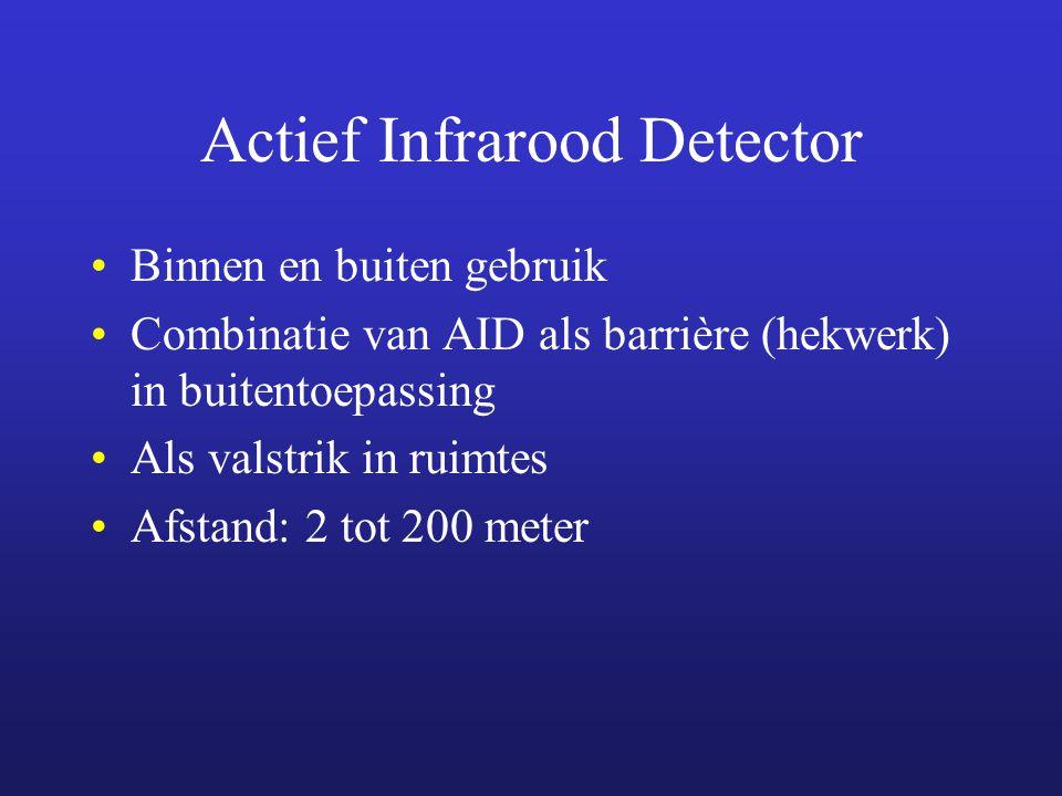 Actief Infrarood Detector