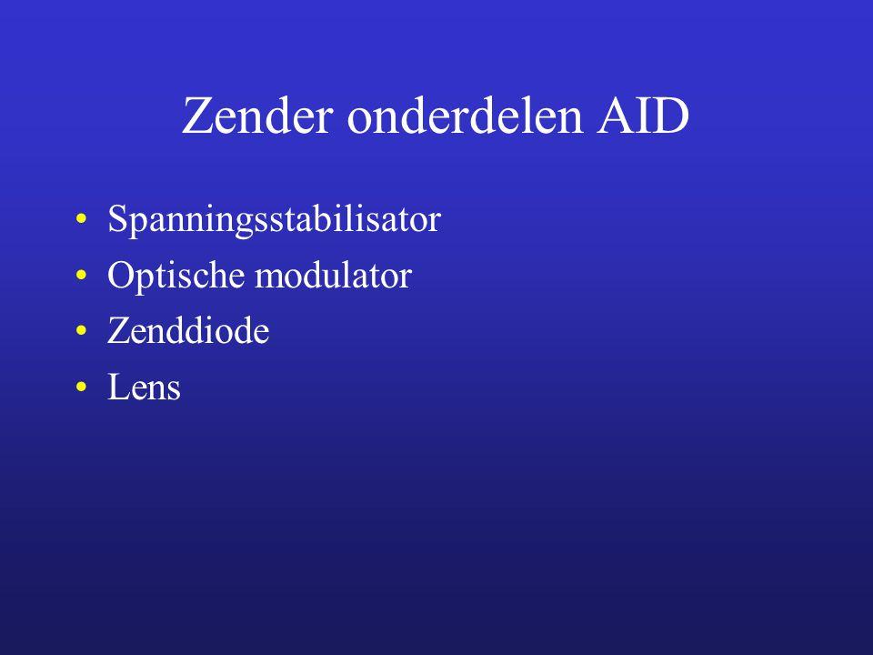 Zender onderdelen AID Spanningsstabilisator Optische modulator