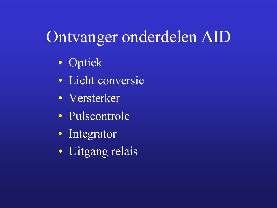 Ontvanger onderdelen AID
