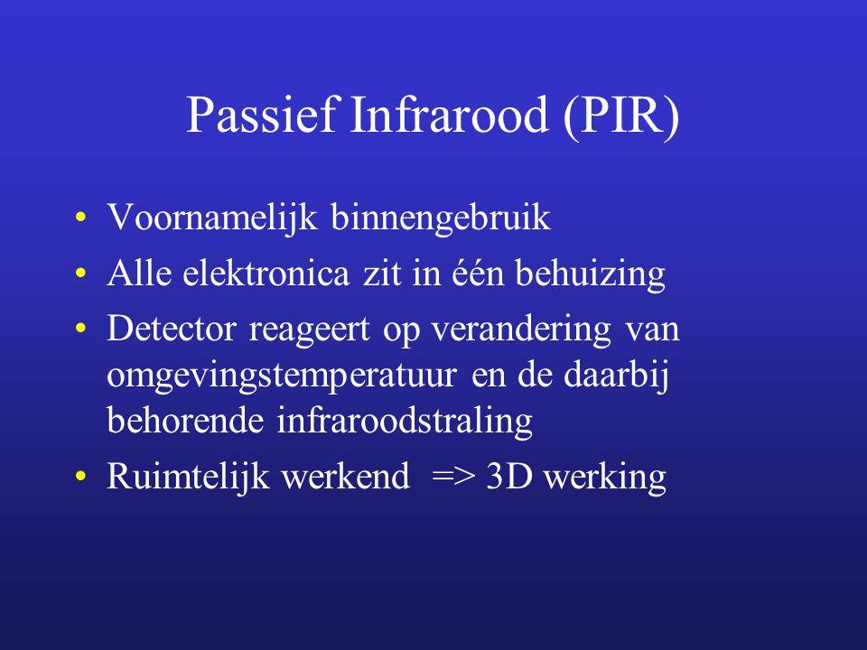 Passief Infrarood (PIR)