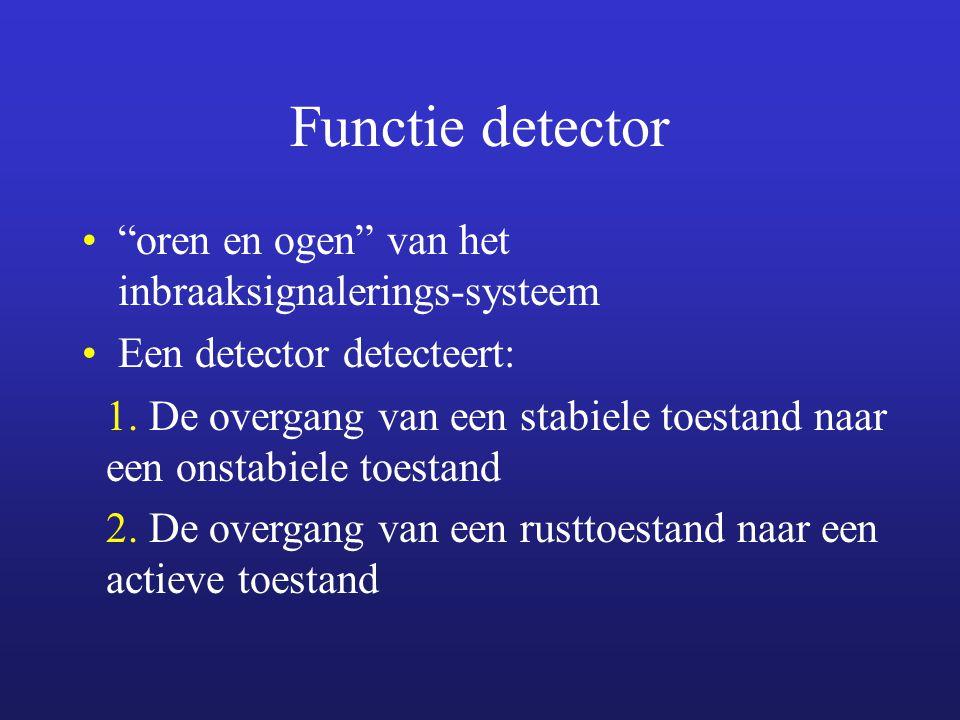 Functie detector oren en ogen van het inbraaksignalerings-systeem