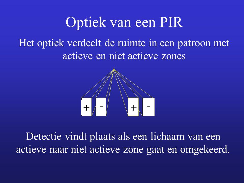 Optiek van een PIR Het optiek verdeelt de ruimte in een patroon met actieve en niet actieve zones. -
