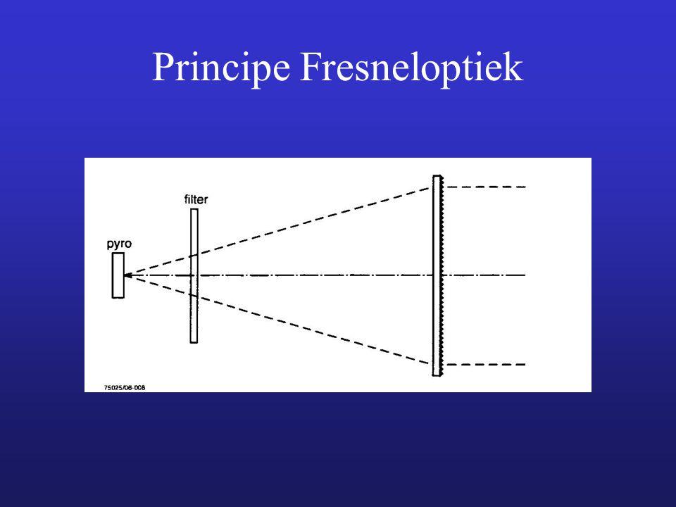 Principe Fresneloptiek
