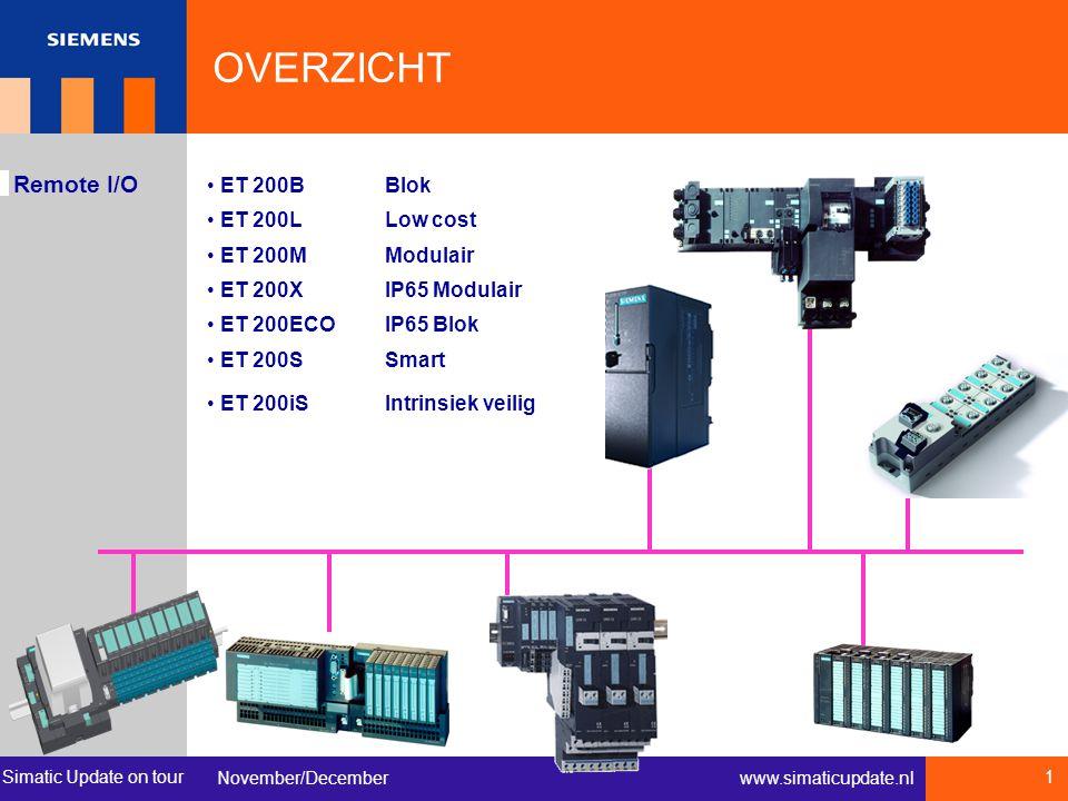 OVERZICHT ET 200B Blok ET 200L Low cost ET 200M Modulair