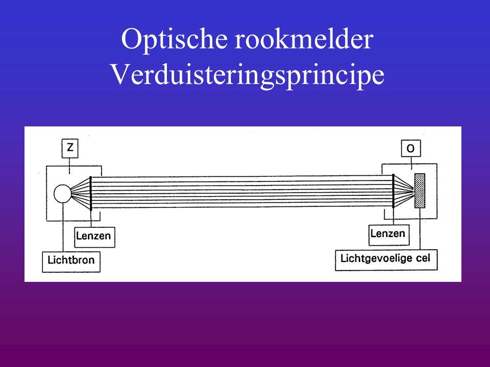 Optische rookmelder Verduisteringsprincipe