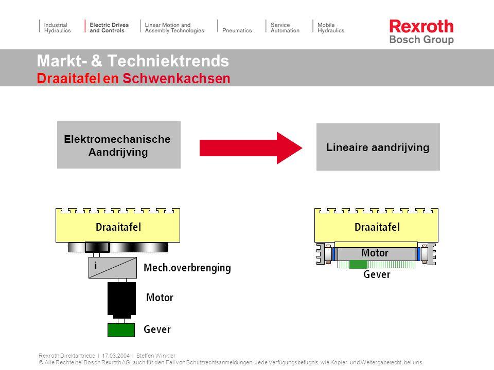 Markt- & Techniektrends Draaitafel en Schwenkachsen