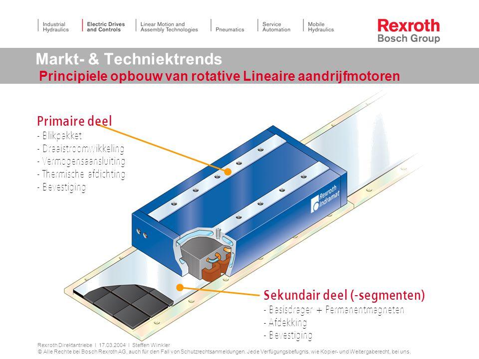 Markt- & Techniektrends Principiele opbouw van rotative Lineaire aandrijfmotoren