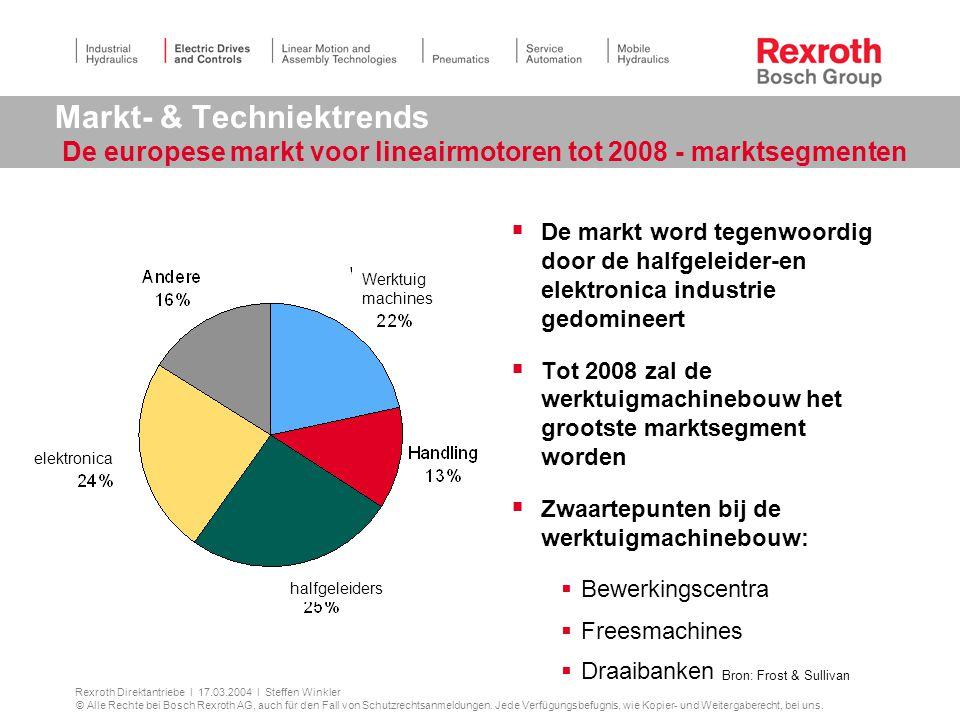 Markt- & Techniektrends De europese markt voor lineairmotoren tot 2008 - marktsegmenten