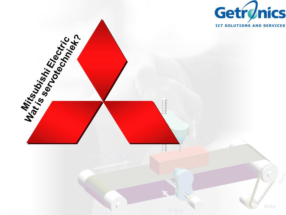 Mitsubishi Electric Wat is servotechniek