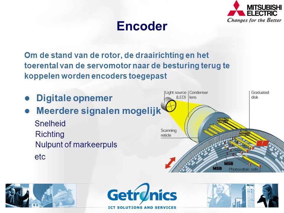 Encoder Digitale opnemer Meerdere signalen mogelijk Snelheid etc