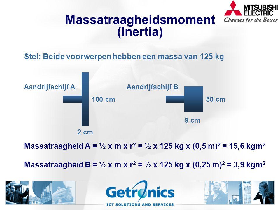 Massatraagheidsmoment (Inertia)