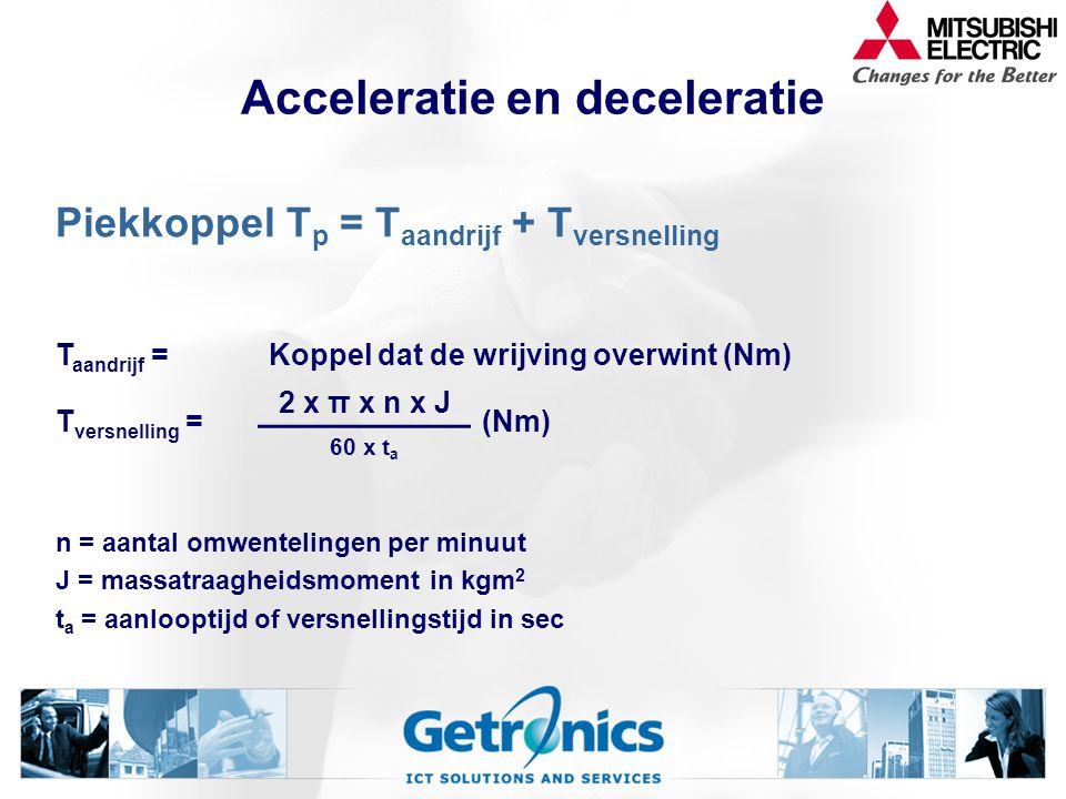 Acceleratie en deceleratie
