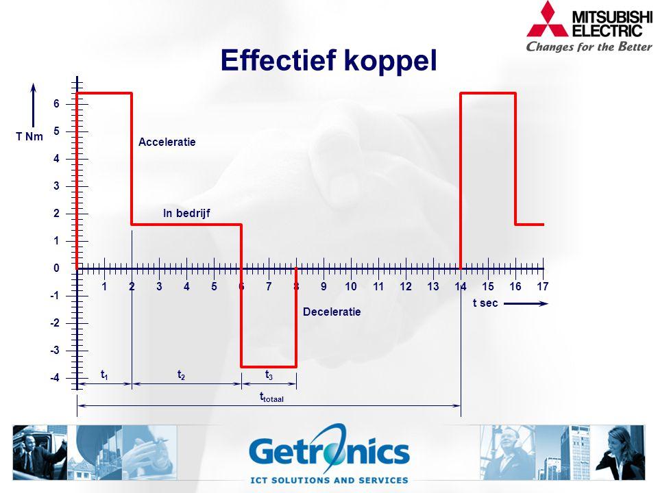 Effectief koppel 6 5 T Nm Acceleratie 4 3 2 In bedrijf 1 1 2 3 4 5 6 7
