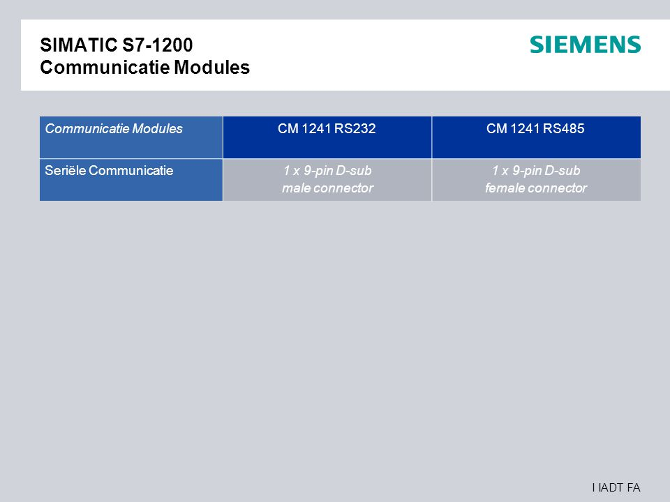SIMATIC S7-1200 Communicatie Modules