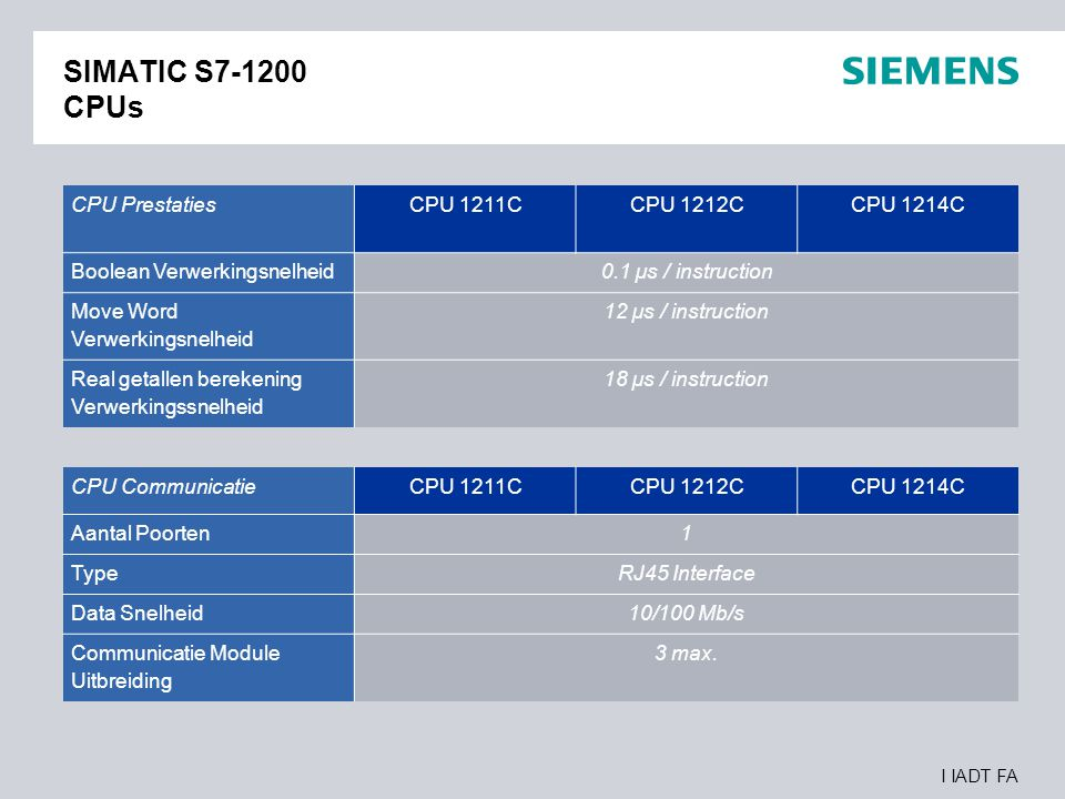 SIMATIC S7-1200 CPUs CPU Prestaties CPU 1211C CPU 1212C CPU 1214C