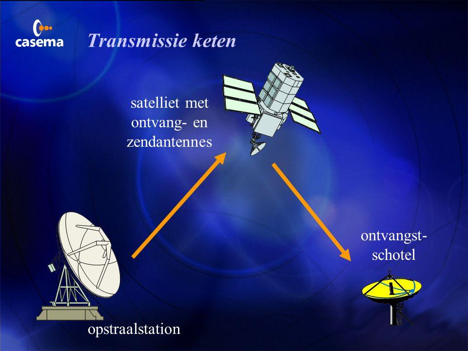 Transmissie keten satelliet met ontvang- en zendantennes ontvangst-