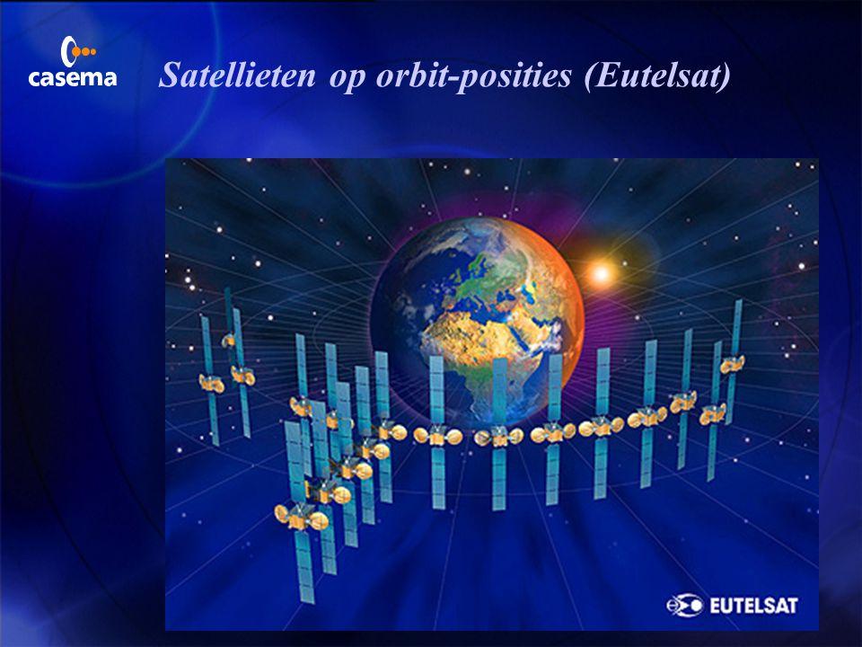Satellieten op orbit-posities (Eutelsat)