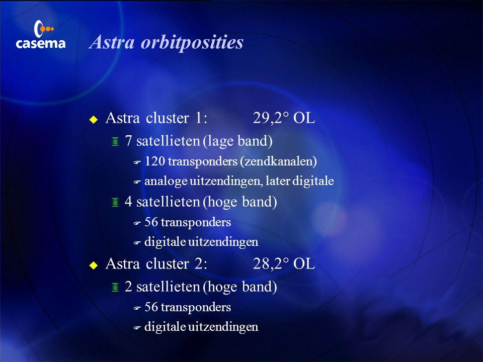 Astra orbitposities Astra cluster 1: 29,2° OL