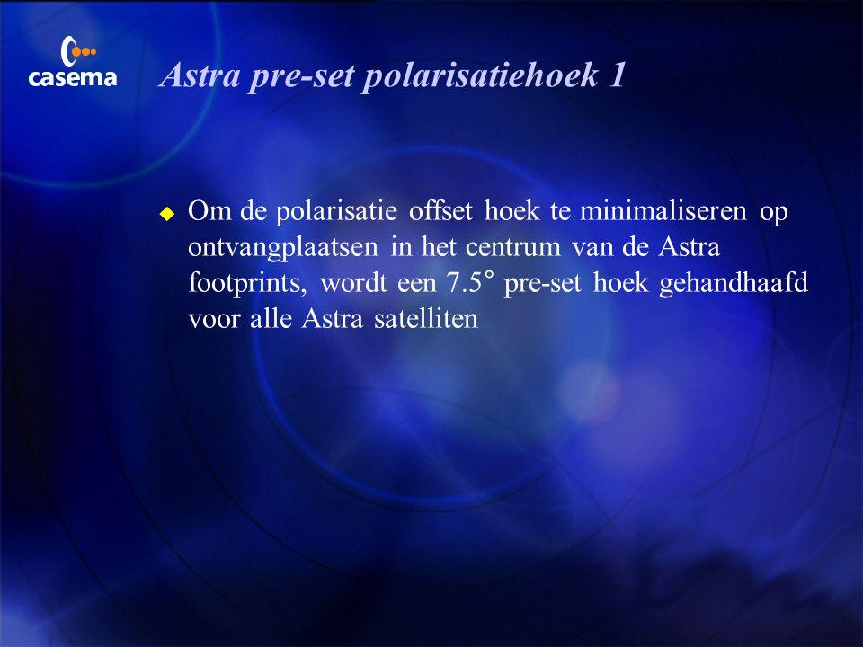 Astra pre-set polarisatiehoek 1