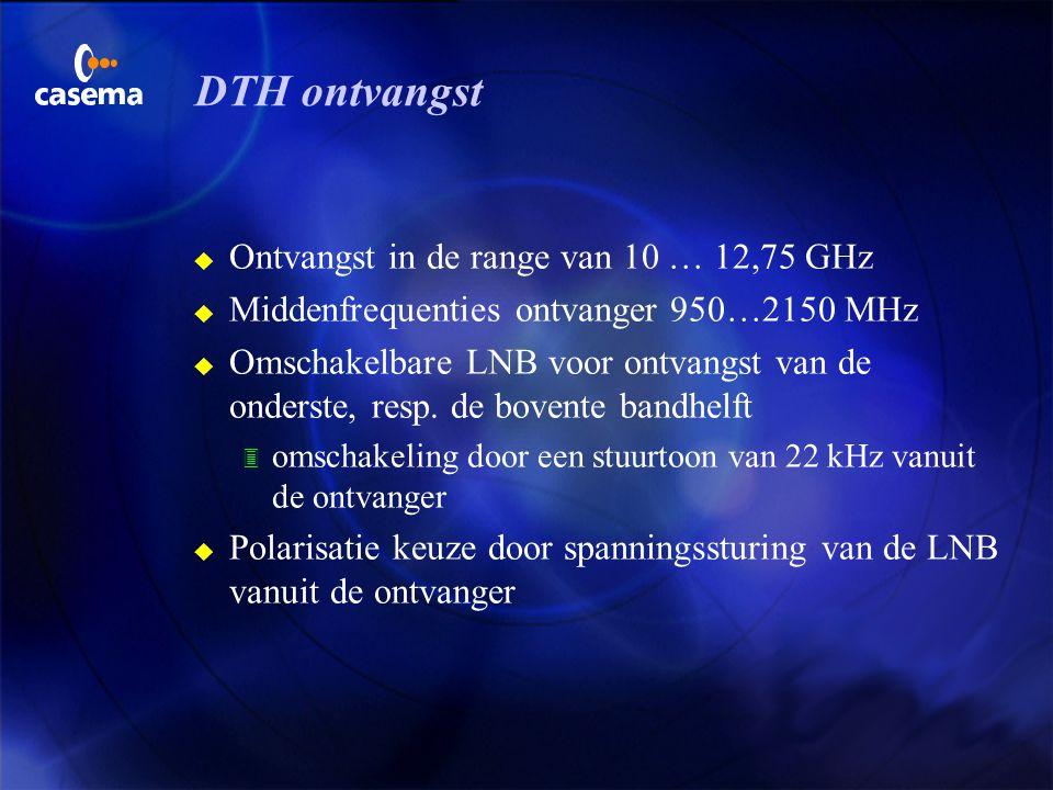 DTH ontvangst Ontvangst in de range van 10 … 12,75 GHz