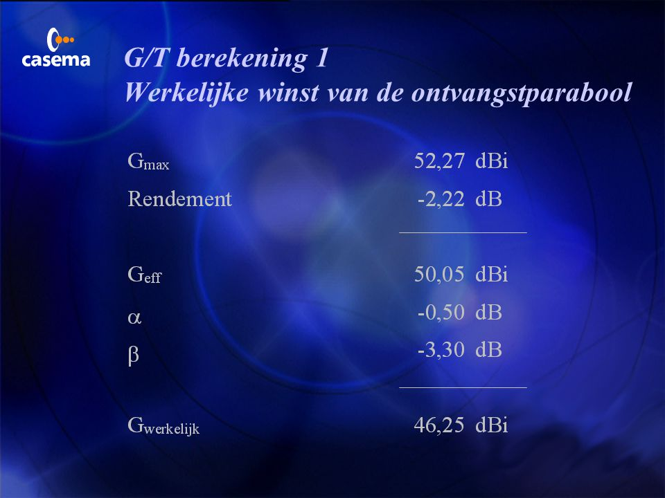 G/T berekening 1 Werkelijke winst van de ontvangstparabool
