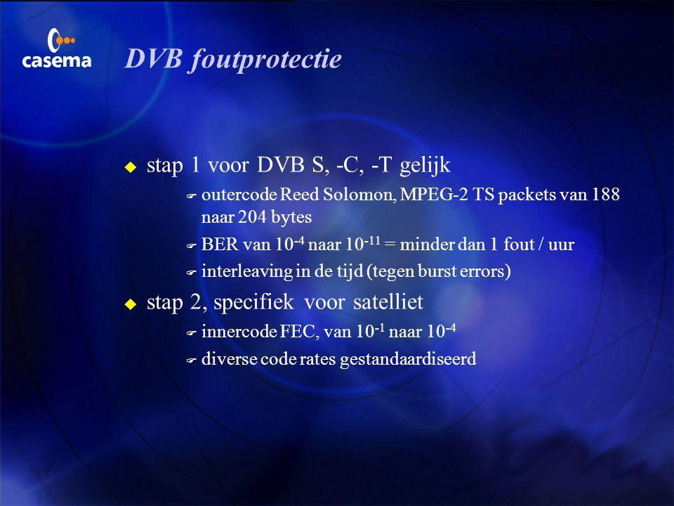 DVB foutprotectie stap 1 voor DVB S, -C, -T gelijk