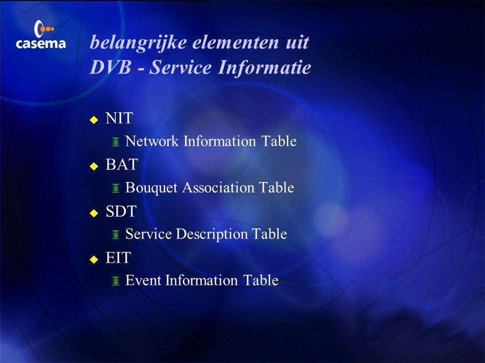 belangrijke elementen uit DVB - Service Informatie
