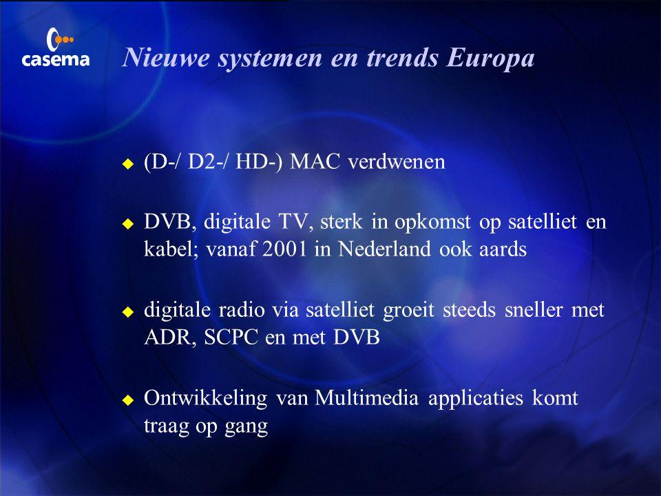 Nieuwe systemen en trends Europa