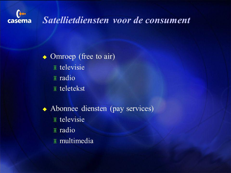 Satellietdiensten voor de consument