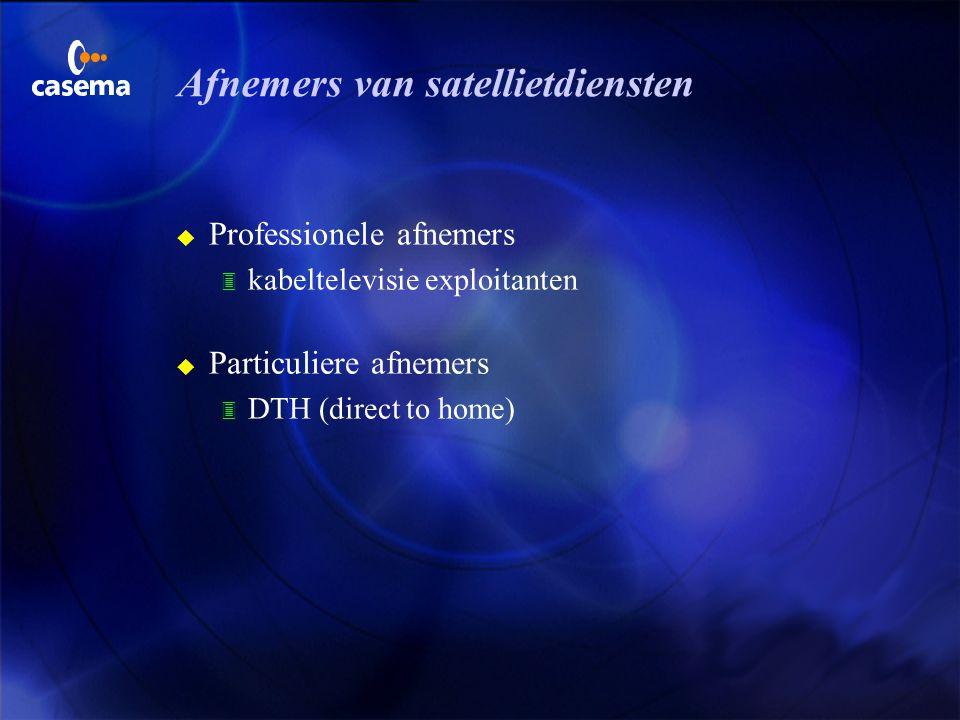 Afnemers van satellietdiensten