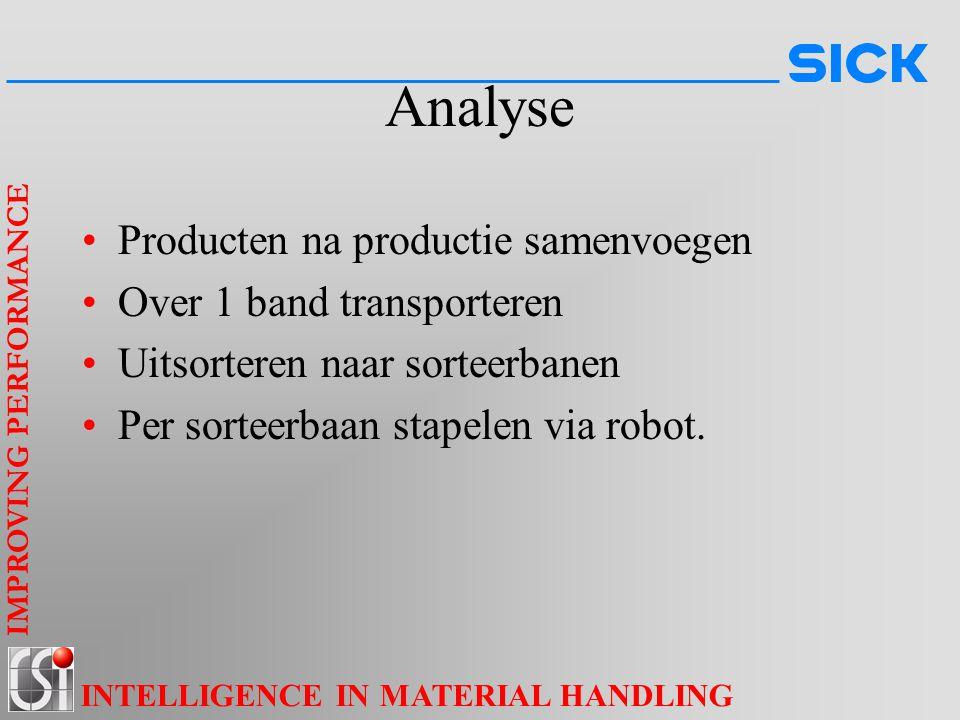 Analyse Producten na productie samenvoegen Over 1 band transporteren