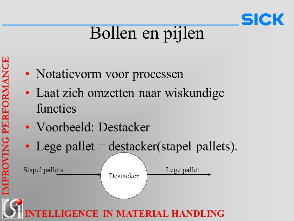 Bollen en pijlen Notatievorm voor processen