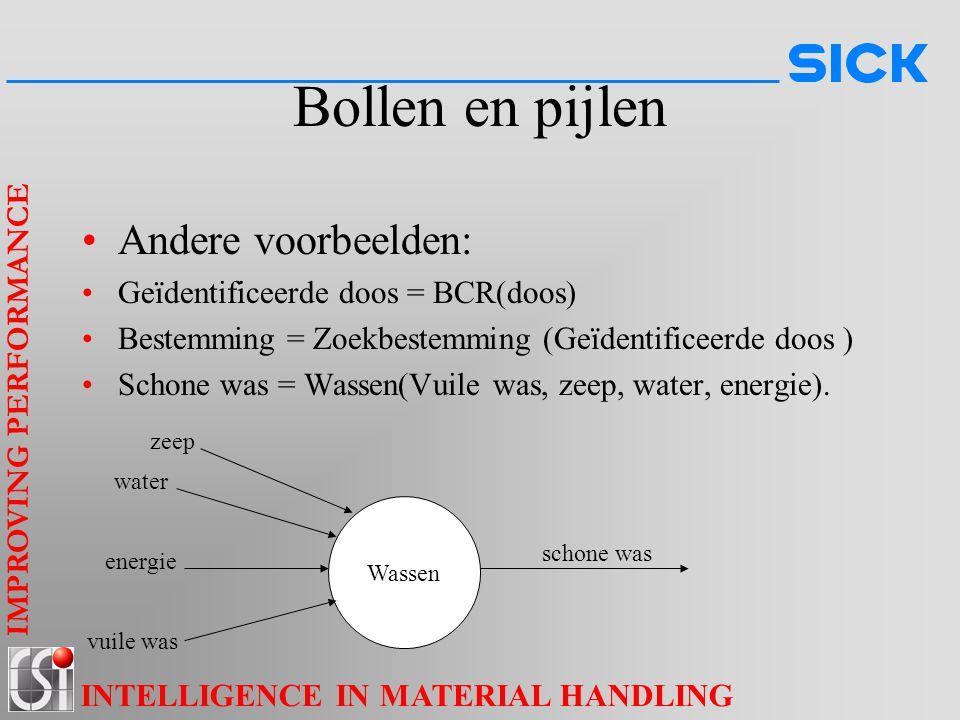 Bollen en pijlen Andere voorbeelden: Geïdentificeerde doos = BCR(doos)
