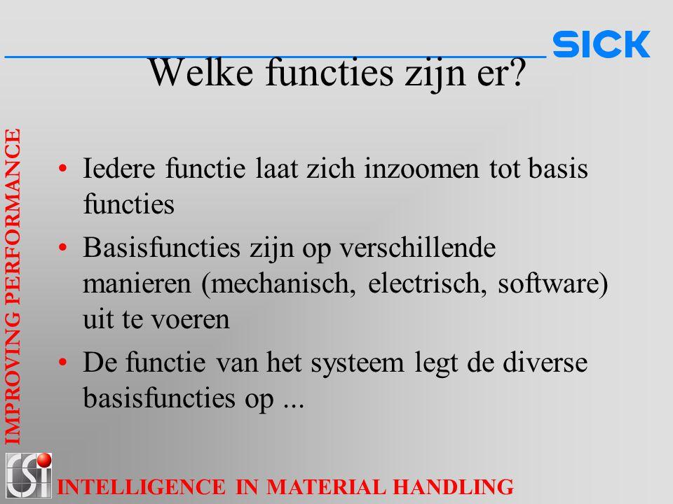Welke functies zijn er Iedere functie laat zich inzoomen tot basis functies.
