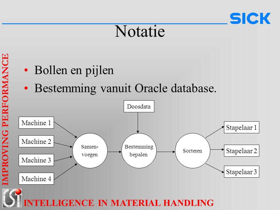 Notatie Bollen en pijlen Bestemming vanuit Oracle database. Machine 1