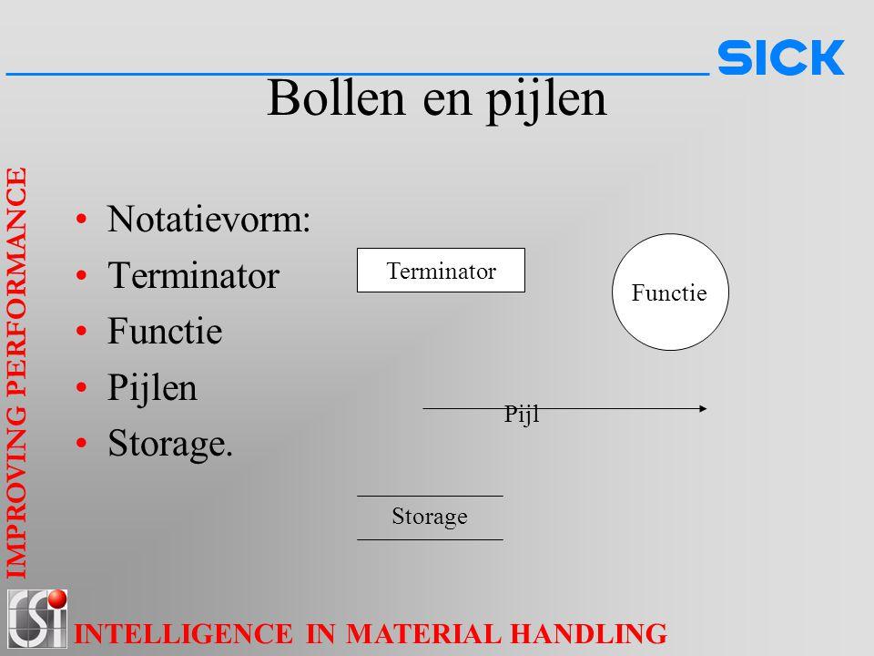 Bollen en pijlen Notatievorm: Terminator Functie Pijlen Storage.
