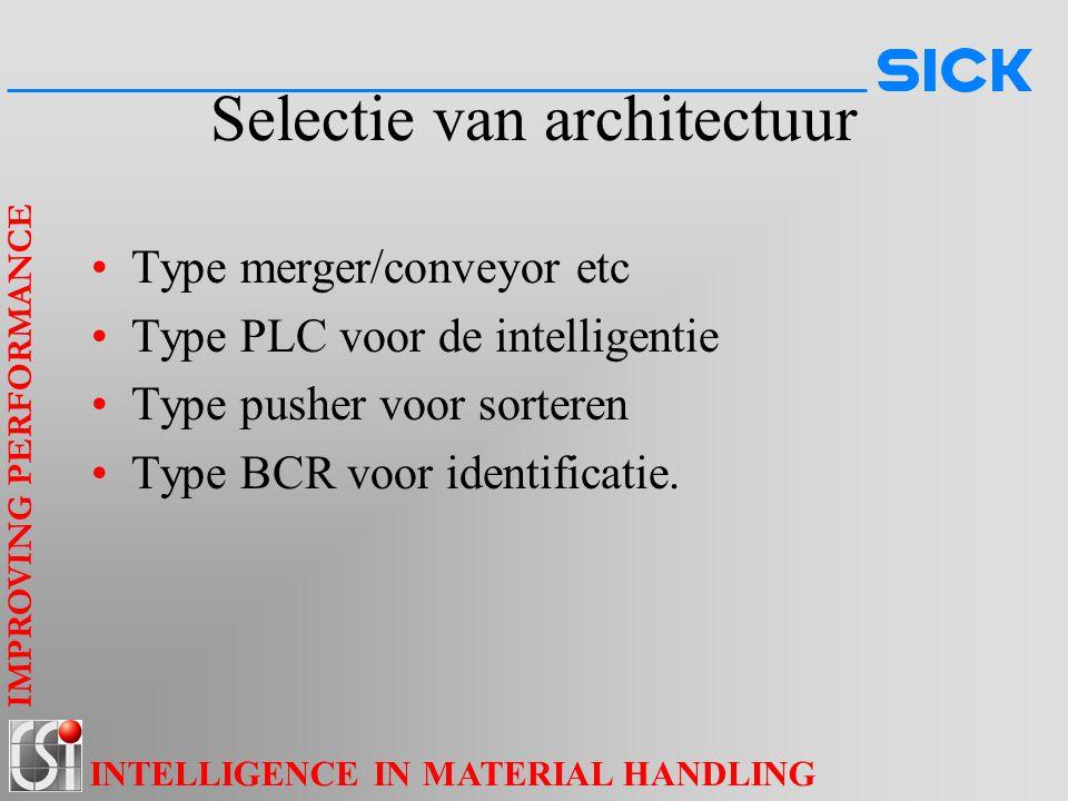 Selectie van architectuur