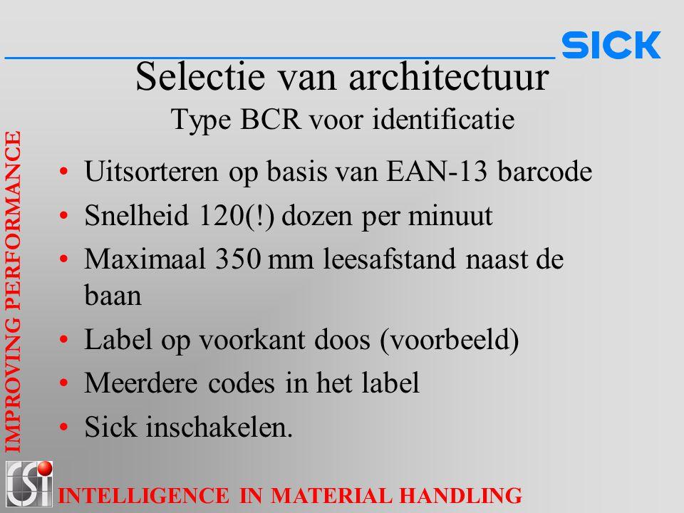Selectie van architectuur Type BCR voor identificatie