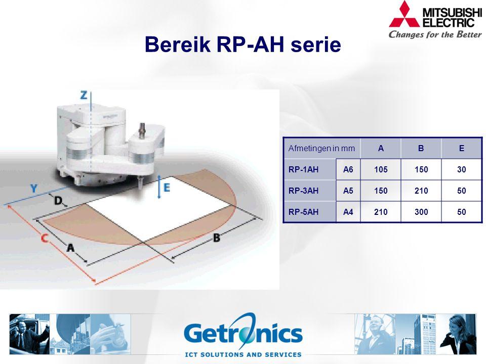 Bereik RP-AH serie Afmetingen in mm A B E RP-1AH A6 105 150 30 RP-3AH